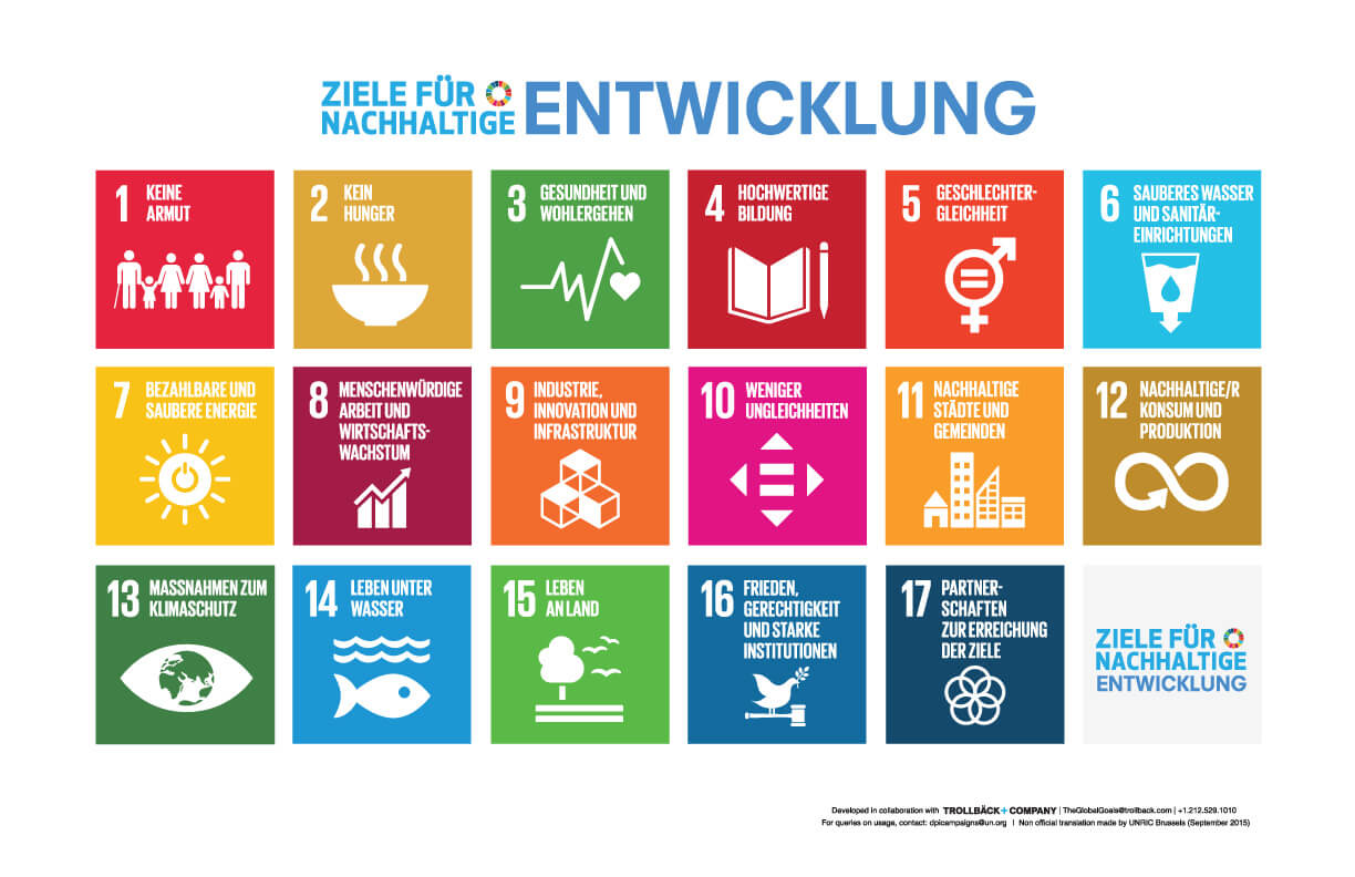 SDGs - Sustainable Development Goals © United Nations